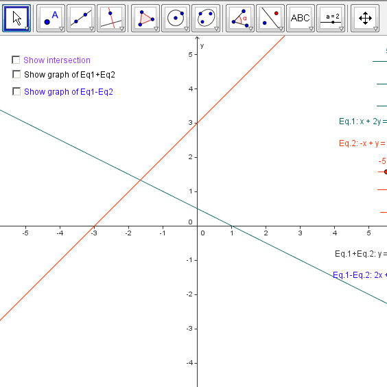 equations-in-two-unknown_thumbnail