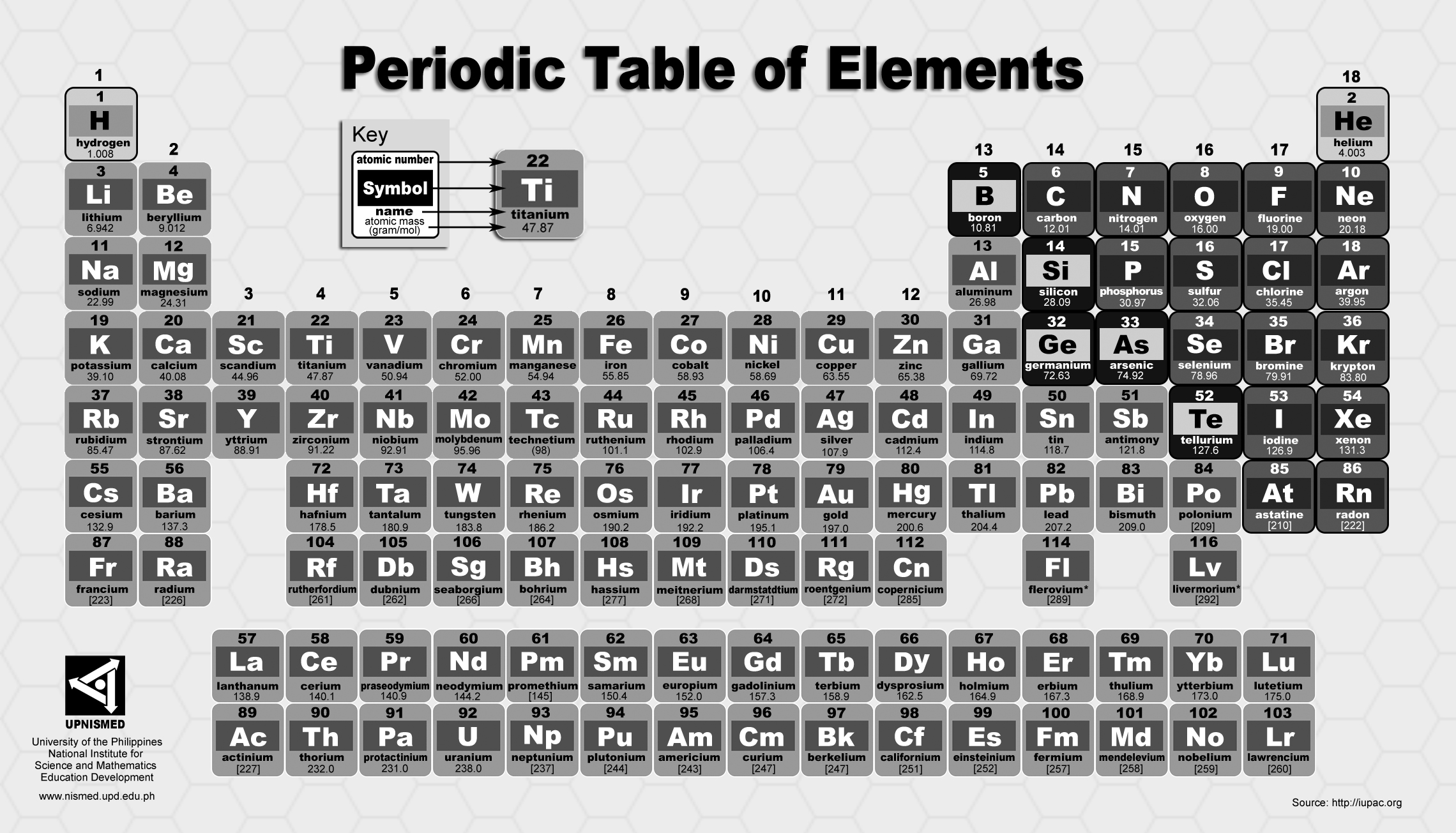 Updated periodic table of elements agham impormasyon matematika periodic table periodic table gray you may download the posters grayscale or gamestrikefo Images