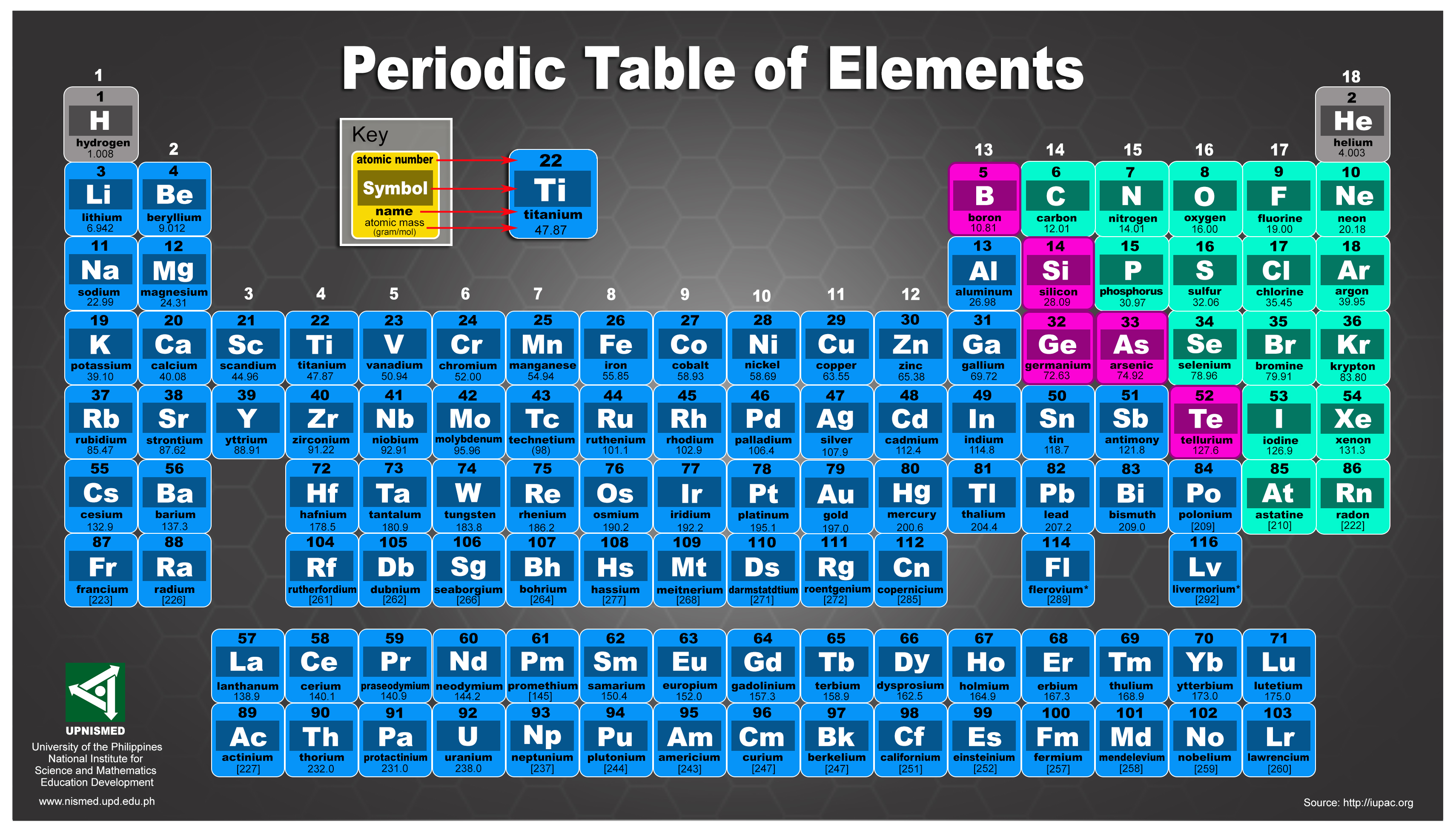 Updated periodic table of elements agham impormasyon matematika designed gamestrikefo Images