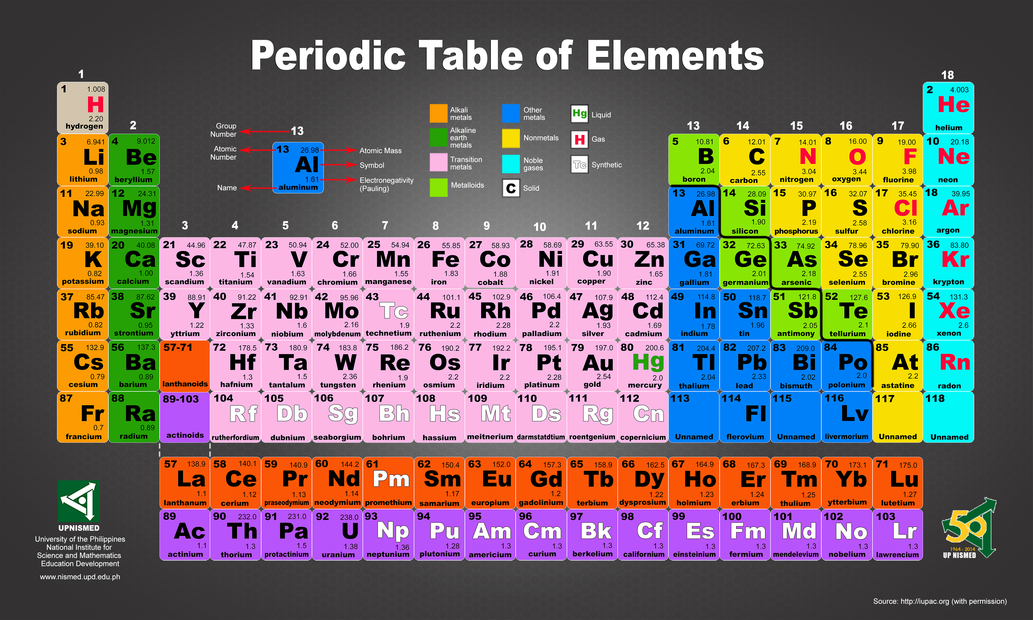 external image periodic-table-color-coded.jpg